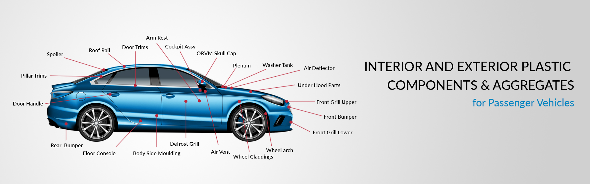 Tata Autocomp Systems Interiors And Plastics Division